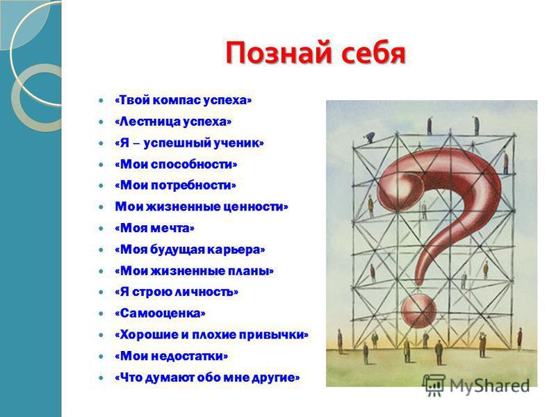 Познай себя «Твой компас успеха» «Лестница успеха» «Я – успешный ученик» «Мои способности» «Мои потребности» Мои жизненные ценности» «Моя мечта» «Моя будущая карьера» «Мои жизненные планы» «Я строю личность» «Самооценка» «Хорошие и плохие привычки» «