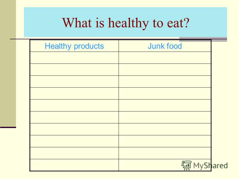 What is healthy to eat? Healthy productsJunk food
