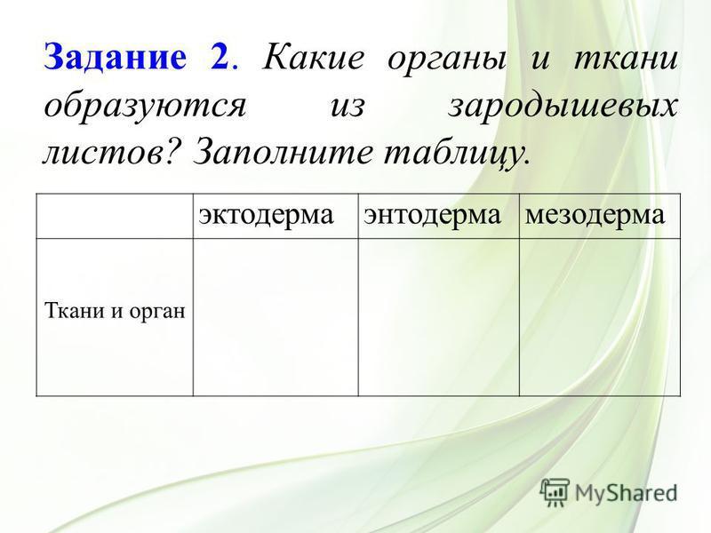 эктодермаэнтодермамезодерма Ткани и орган Задание 2. Какие органы и ткани образуются из зародышевых листов? Заполните таблицу.