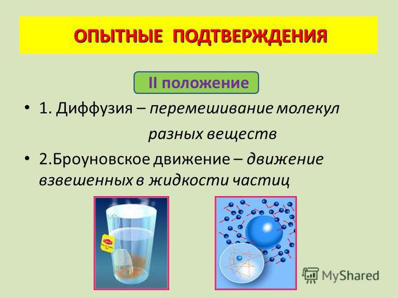 I положение 1. Дробление вещества 2. Испарение жидкостей 3. Расширение тел при нагревании ОПЫТНЫЕ ПОДТВЕРЖДЕНИЯ ОПЫТНЫЕ ПОДТВЕРЖДЕНИЯ