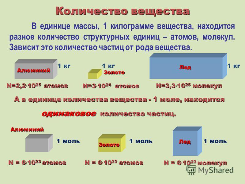 а) Какими свойствами должна обладать выбранная жидкость? б) Какая геометрическая формула может быть использована? в) Как рассчитать объем одной капли? Вопросы: