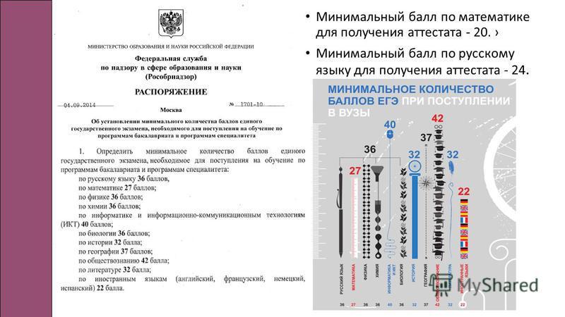 Минимальный балл по математике для получения аттестата - 20. Минимальный балл по русскому языку для получения аттестата - 24.