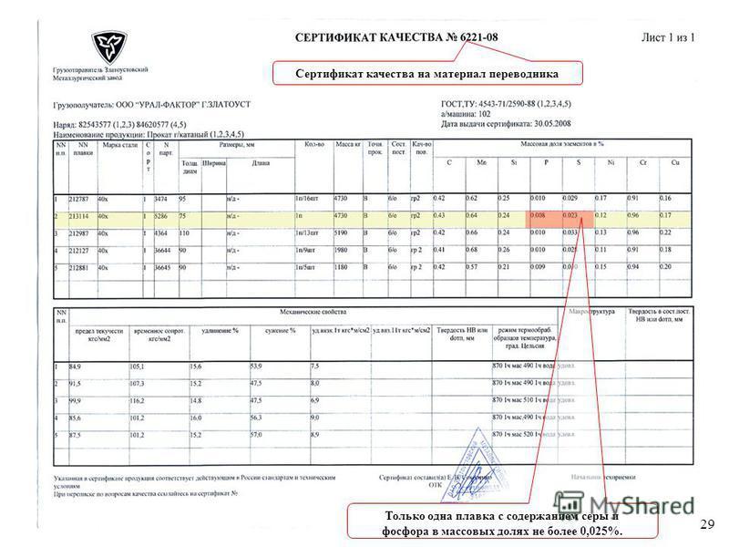 29 Сертификат качества на материал переводника Только одна плавка с содержанием серы и фосфора в массовых долях не более 0,025%.
