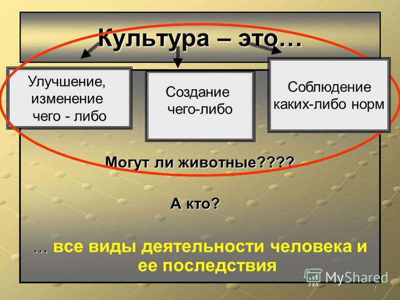 7 Культура – это… Могут ли животные???? А кто? А кто? … … все виды деятельности человека и ее последствия Улучшение, изменение чего - либо Создание чего-либо Соблюдение каких-либо норм