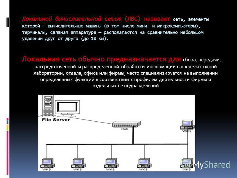 Локальной вычислительной сетью (ЛВС) называют сеть, элементы которой вычислительные машины (в том числе мини- и микрокомпьютеры), терминалы, связная аппаратура располагаются на сравнительно небольшом удалении друг от друга (до 10 км). Локальная сеть