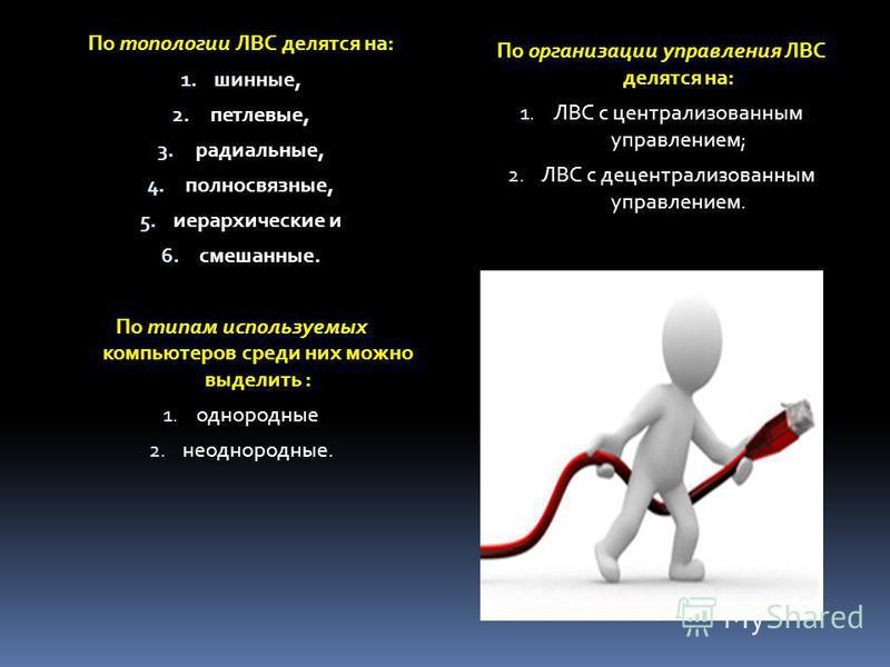 По организации управления ЛВС делятся на: 1. ЛВС с централизованным управлением; 2. ЛВС с децентрализованным управлением. По топологии ЛВС делятся на: 1. шинные, 2. петлевые, 3. радиальные, 4. полносвязные, 5. иерархические и 6. смешанные. По типам и