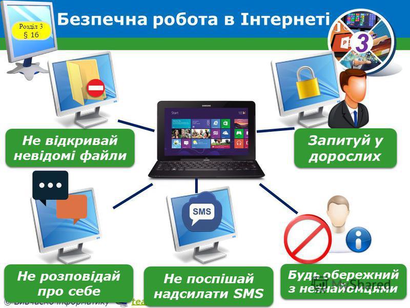 33 © Вивчаємо інформатику teach-inf.at.uateach-inf.at.ua Безпечна робота в Інтернеті Розділ 3 § 16 Запитуй у дорослих Будь обережний з незнайомцями Не поспішай надсилати SMS Не розповідай про себе Не відкривай невідомі файли