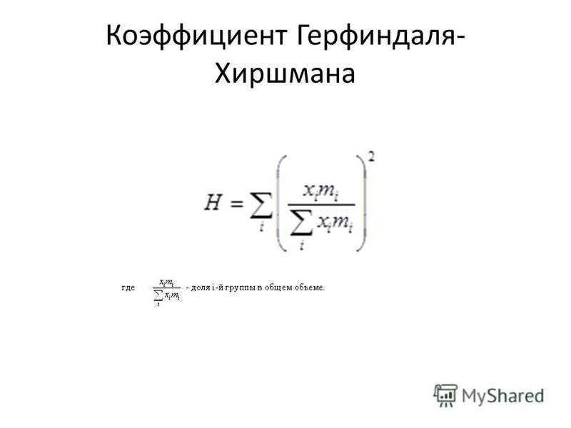 Коэффициент Герфиндаля- Хиршмана