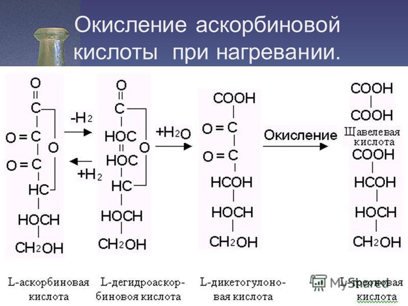 Окисление аскорбиновой кислоты при нагревании.