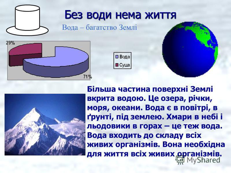 Без води нема життя Більша частина поверхні Землі вкрита водою. Це озера, річки, моря, океани. Вода є в повітрі, в ґрунті, під землею. Хмари в небі і льодовики в горах – це теж вода. Вода входить до складу всіх живих організмів. Вона необхідна для жи