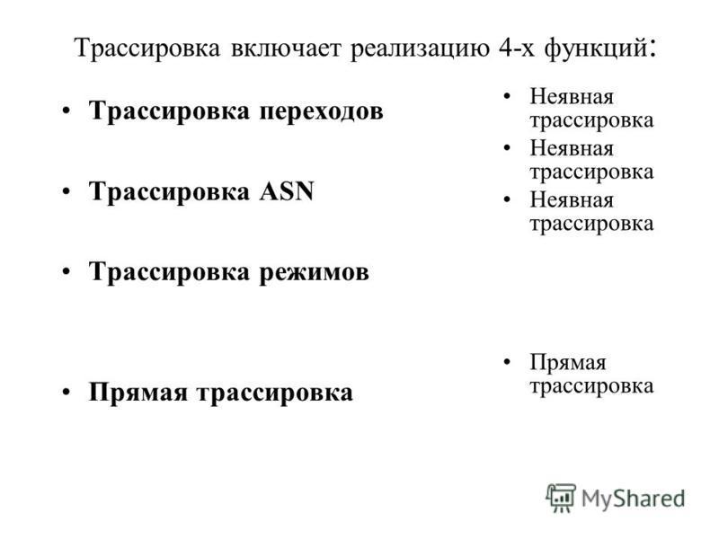 Трассировка включает реализацию 4-х функций : Трассировка переходов Трассировка ASN Трассировка режимов Прямая трассировка Неявная трассировка Прямая трассировка