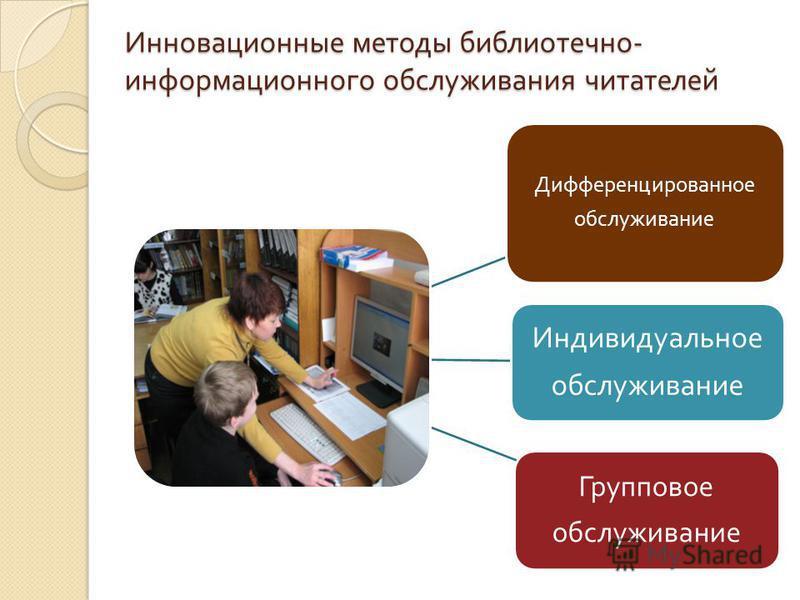 Инновационные методы библиотечно - информационного обслуживания читателей Дифференцированное обслуживание Индивидуальное обслуживание Групповое обслуживание