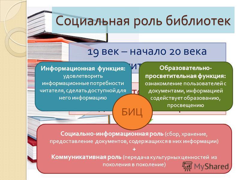 Социальная роль библиотек Советские годы идеологическая роль 21 век информационная и образовательная роль 19 век – начало 20 века просветительная роль Информационная функция : удовлетворить информационные потребности читателя, сделать доступной для н
