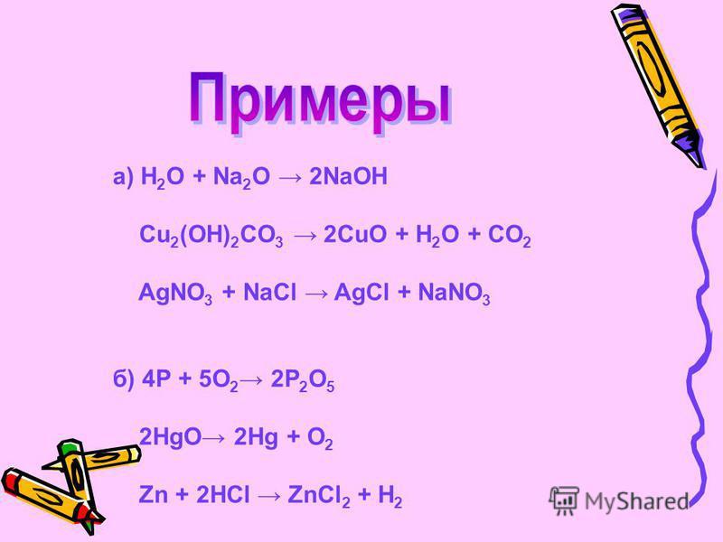 a) H 2 O + Na 2 O 2NaOH Cu 2 (OH) 2 CO 3 2CuO + H 2 O + CO 2 AgNO 3 + NaCl AgCl + NaNO 3 б) 4P + 5O 2 2P 2 O 5 2HgO 2Hg + O 2 Zn + 2HCl ZnCl 2 + H 2 CH 4 + 2O 2 CO 2 + 2H 2 O