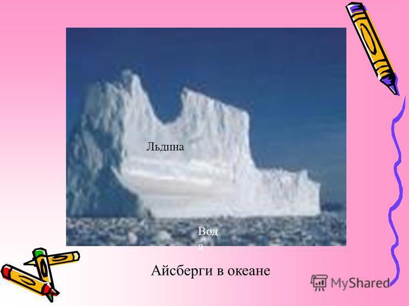 Айсберги в океане Льдина Вод а