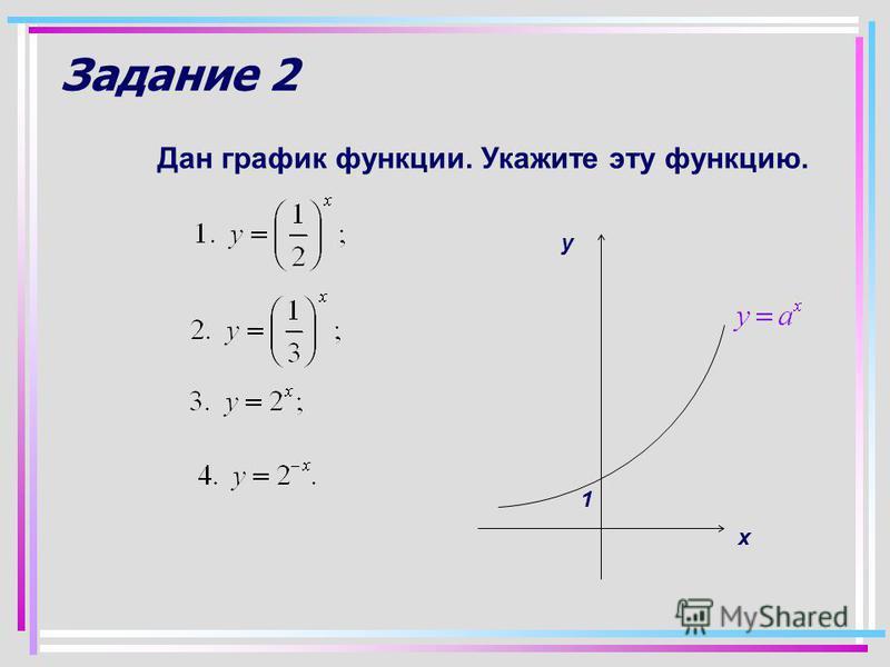 Задание 2 Дан график функции. Укажите эту функцию. y x 1