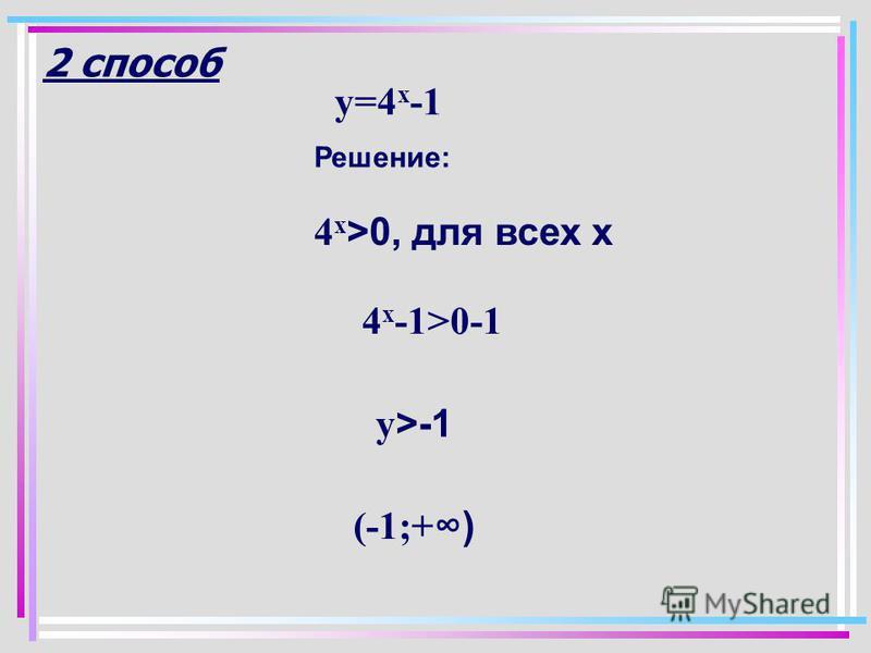 2 способ Решение: у=4 х -1 4 х >0, для всех х 4 х -1>0-1 у >-1 (-1;+ )
