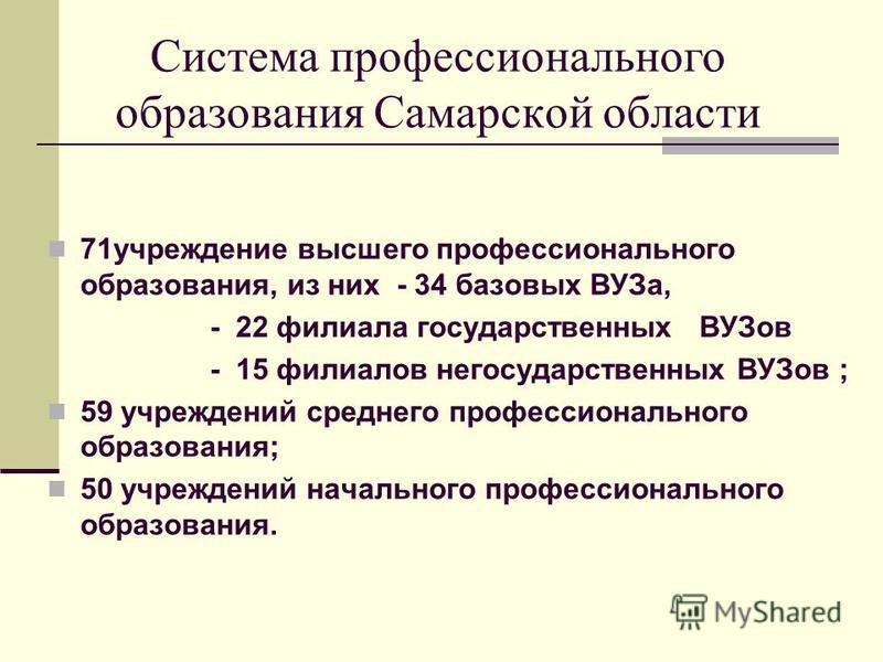 Система профессионального образования Самарской области 71 учреждение высшего профессионального образования, из них - 34 базовых ВУЗа, - 22 филиала государственных ВУЗов - 15 филиалов негосударственных ВУЗов ; 59 учреждений среднего профессионального