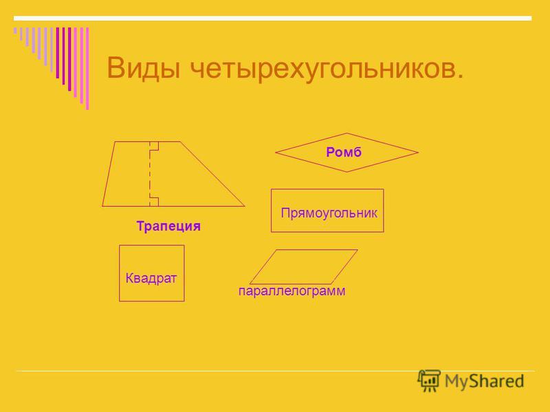 Виды четырехугольников. Трапеция Ромб Прямоугольник Квадрат параллелограмм