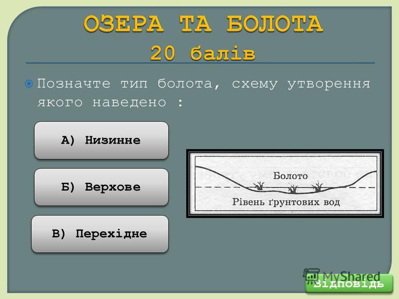 Позначте тип болота, схему утворення якого наведено : Відповідь В) Перехідне Б) Верхове А) Низинне