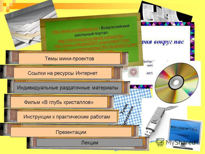 МОУ СОШ 1 (РЦ) г.Ковдор http://www.schoolbase.ru/http://www.schoolbase.ru/ - Всероссийский школьный портал http://irinmorozova.narod.ru/best.htmhttp://irinmorozova.narod.ru/best.htm, http://www.milogiya2007.ru/simmetr01. htm http://fio.ifmo.ru/archiv