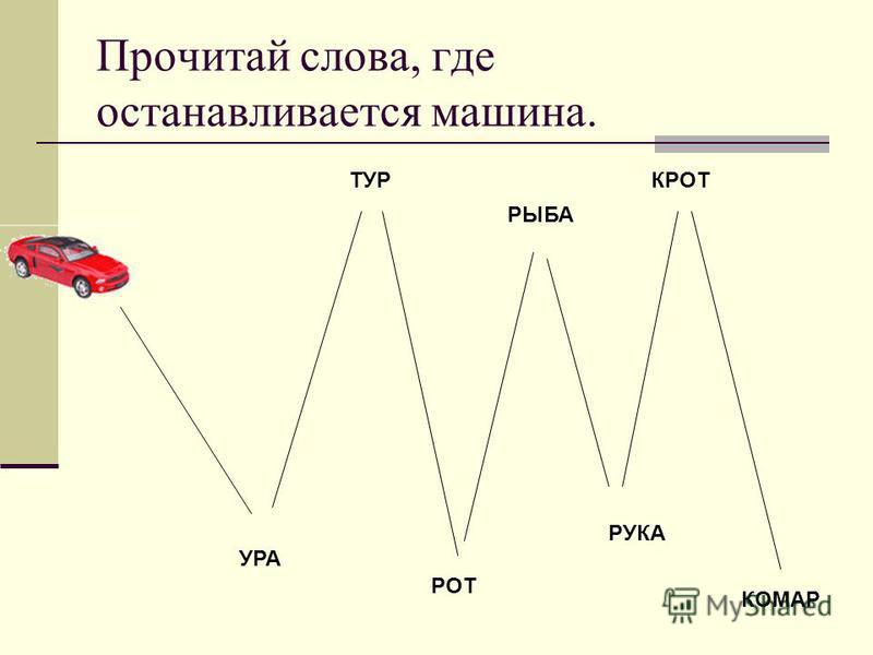 АР АРА АРТ УР УРУ РАР РОР РА РО ТРО