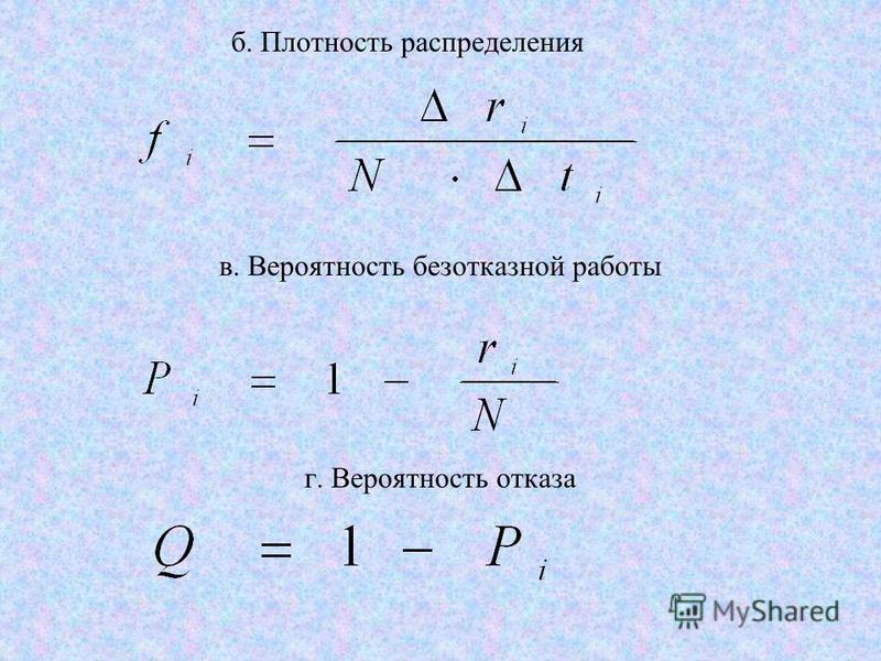 б. Плотность распределения в. Вероятность безотказной работы г. Вероятность отказа