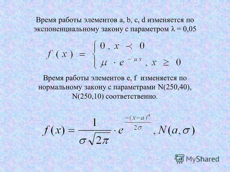 Время работы элементов a, b, с, d изменяется по экспоненциальному закону с параметром λ = 0,05 Время работы элементов е, f изменяется по нормальному закону с параметрами N(250,40), N(250,10) соответственно.