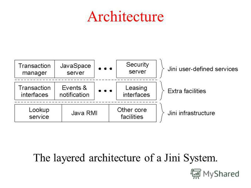 Architecture The layered architecture of a Jini System.