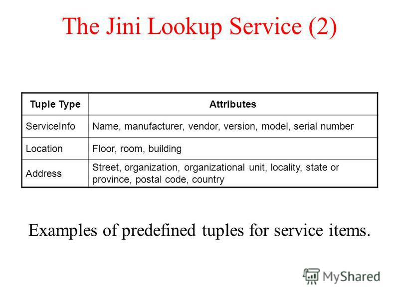 The Jini Lookup Service (2) Examples of predefined tuples for service items. Tuple TypeAttributes ServiceInfoName, manufacturer, vendor, version, model, serial number LocationFloor, room, building Address Street, organization, organizational unit, lo