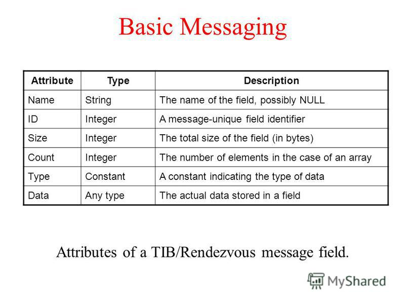 Basic Messaging Attributes of a TIB/Rendezvous message field. AttributeTypeDescription NameStringThe name of the field, possibly NULL IDIntegerA message-unique field identifier SizeIntegerThe total size of the field (in bytes) CountIntegerThe number