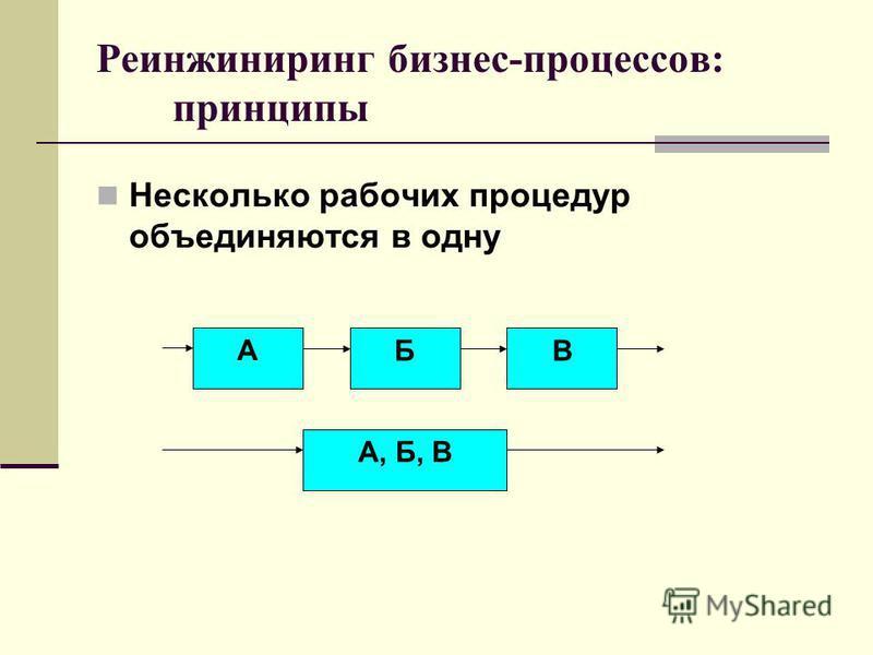 Несколько рабочих процедур объединяются в одну Реинжиниринг бизнес-процессов: принципы А ВБ А, Б, В