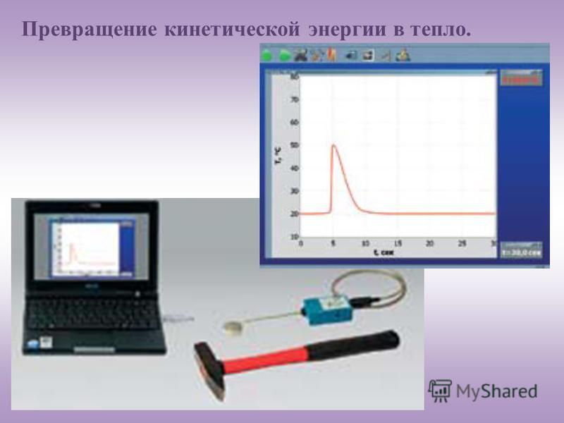 Превращение кинетической энергии в тепло.