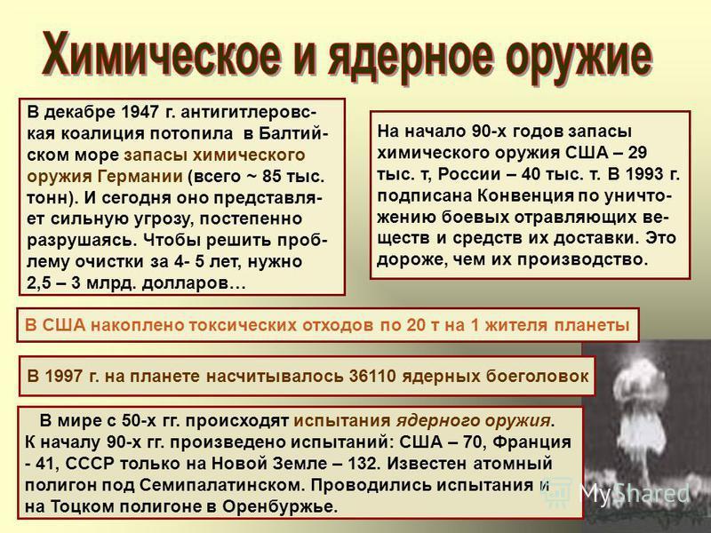 В декабре 1947 г. антигитлеровская коалиция потопила в Балтий- ском море запасы химического оружия Германии (всего ~ 85 тыс. тонн). И сегодня оно представляет сильную угрозу, постепенно разрушаясь. Чтобы решить проб- лему очистки за 4- 5 лет, нужно 2