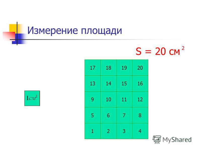 Измерение площади 1234 5678 9101112 13141516 17181920 S = 20 см 2