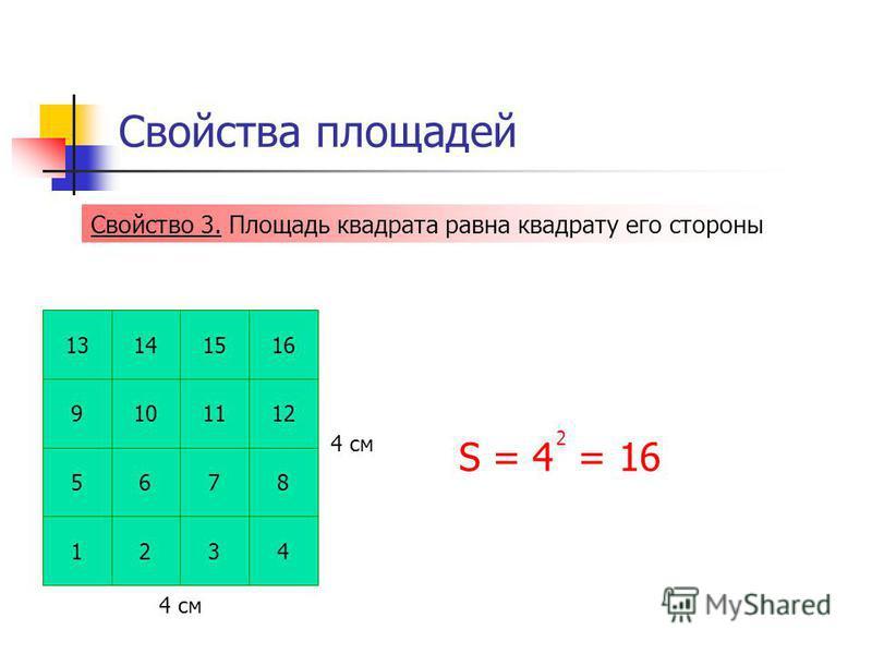 Свойства площадей Свойство 3. Площадь квадрата равна квадрату его стороны S = 4 = 16 2 1234 5678 9101112 13141516 4 см