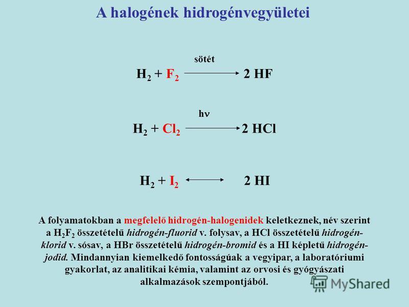 A halogének hidrogénvegyületei H 2 + I 2 2 HI sötét H 2 + F 2 2 HF h H 2 + Cl 2 2 HCl A folyamatokban a megfelelő hidrogén-halogenidek keletkeznek, név szerint a H 2 F 2 összetételű hidrogén-fluorid v. folysav, a HCl összetételű hidrogén- klorid v. s