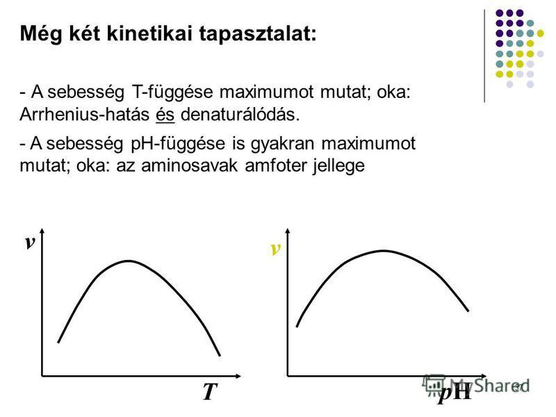 37 Még két kinetikai tapasztalat: - A sebesség T-függése maximumot mutat; oka: Arrhenius-hatás és denaturálódás. - A sebesség pH-függése is gyakran maximumot mutat; oka: az aminosavak amfoter jellege T v pHpH v