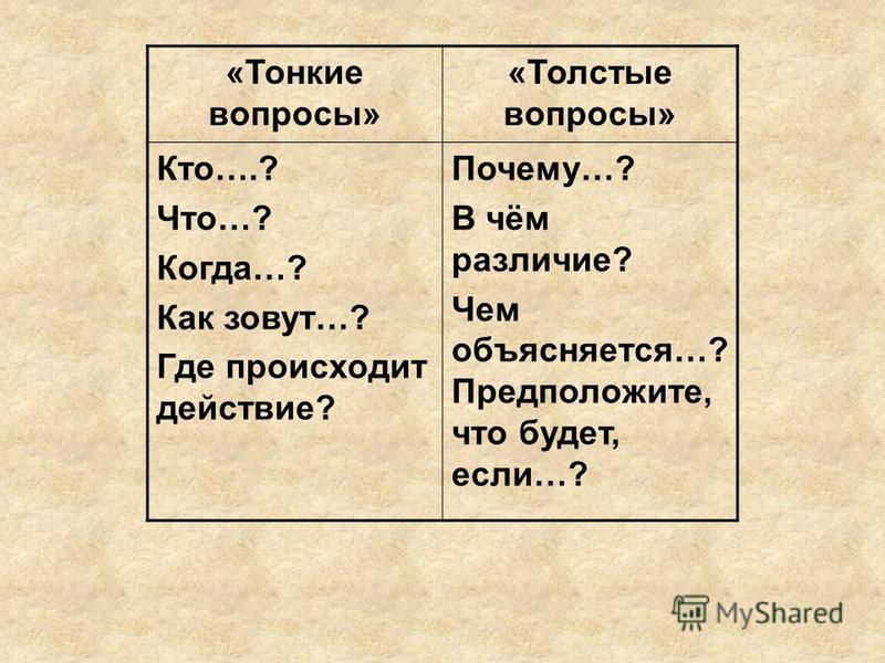 «Тонкие вопросы» «Толстые вопросы» Кто….? Что…? Когда…? Как зовут…? Где происходит действие? Почему…? В чём различие? Чем объясняется…? Предположите, что будет, если…?