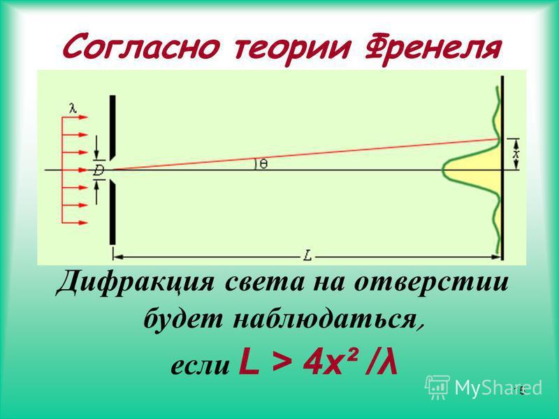 15 Согласно теории Френеля Дифракция света на отверстии будет наблюдаться, если L > 4x² /λ