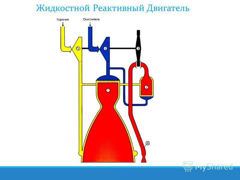 Жидкостной Реактивный Двигатель