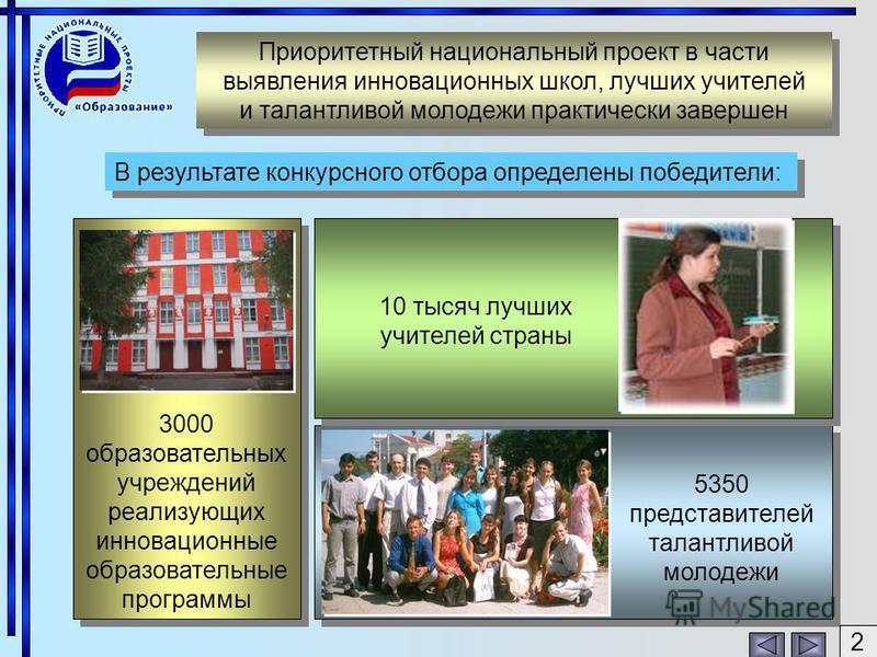 В результате конкурсного отбора определены победители: Приоритетный национальный проект в части выявления инновационных школ, лучших учителей и талантливой молодежи практически завершен 5350 представителей талантливой молодежи 10 тысяч лучших учителе