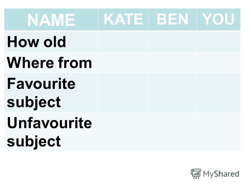 NAME KATEBENYOU How old Where from Favourite subject Unfavourite subject