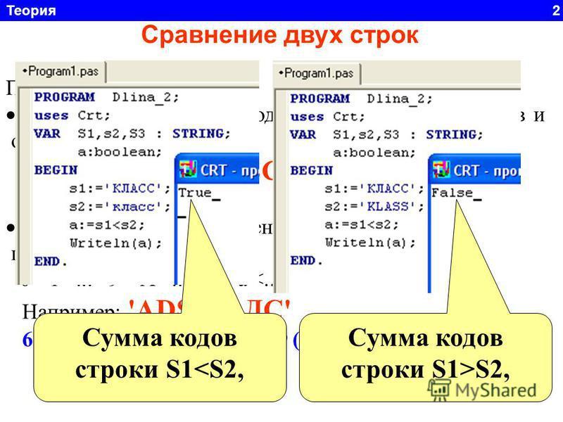 Правила: строки равны только при одинаковом наборе символов и одинаковой длине; Например: 'ABC'='ABC' и 'ABC''abc' иначе происходит поэлементное сравнение символов по их кодам: '0'<'1'<...<'9'<'A'<...<'Z'<'a'<...<'z'<символы кириллицы Например: 'ADS'