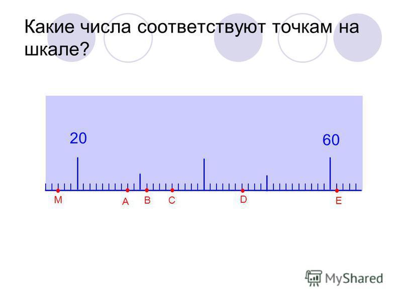 Какие числа соответствуют точкам на шкале? 20 60 А В С D E M