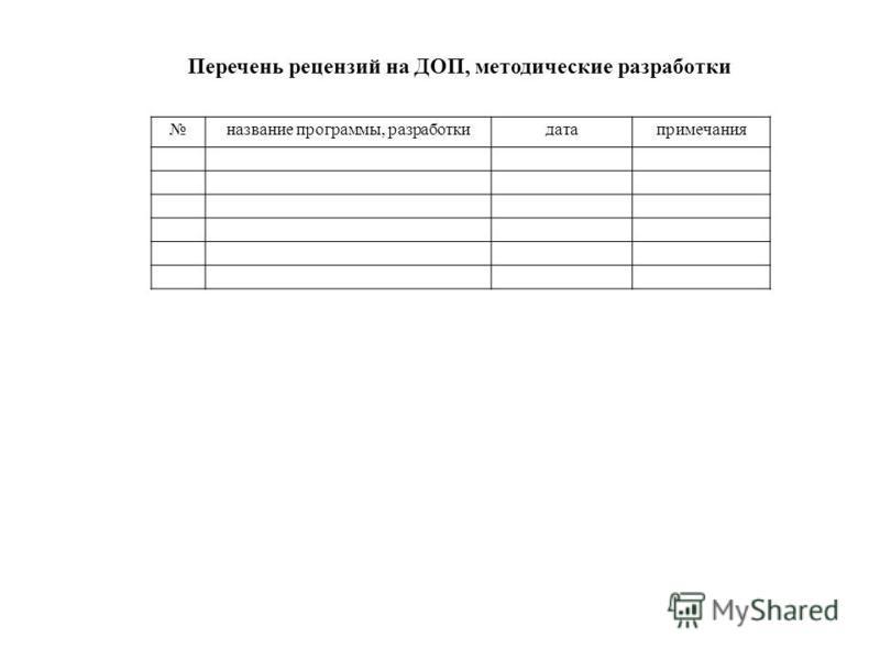 Перечень рецензий на ДОП, методические разработки название программы, разработки дата примечания