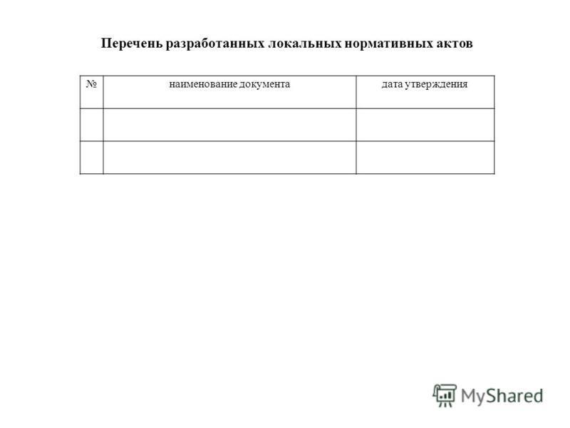 Перечень разработанных локальных нормативных актов наименование документа дата утверждения