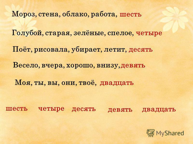 Мороз, стена, облако, работа, шесть Голубой, старая, зелёные, спелое,четыре Поёт, рисовала, убирает, летит,десять Весело, вчера, хорошо, внизу,девять Моя, ты, вы, они, твоё,двадцать шесть четыре десять девять двадцать
