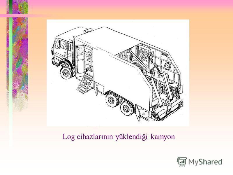 Log cihazlarının yüklendiği kamyon