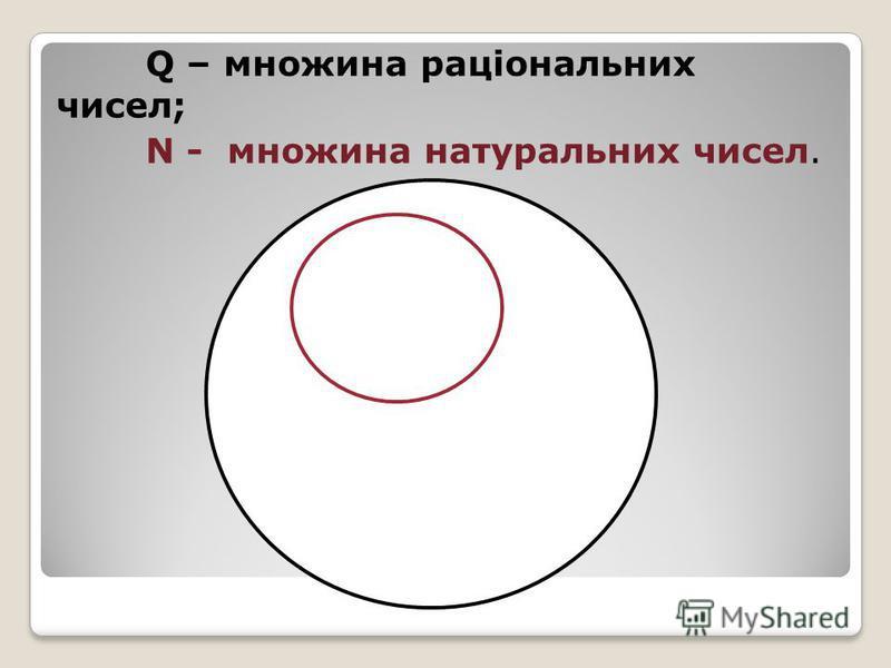 Q – множина раціональних чисел; N - множина натуральних чисел.